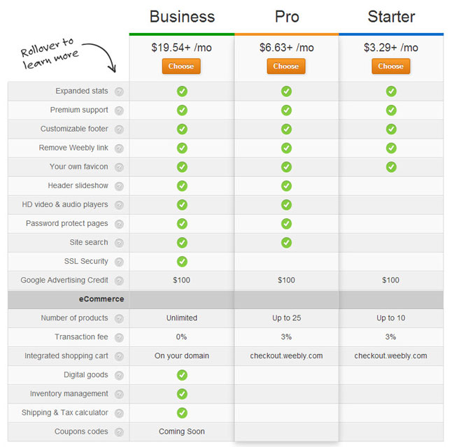 Weebly eCommerce - Pricing